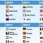 Mondial 2014 tirage difficile pour le Portugal plus clément pour la France